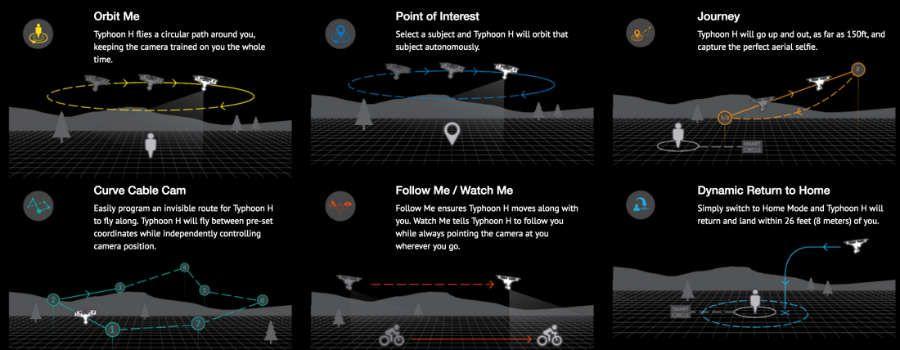 caracteristicas de las capacidad del drone yunee typhoon