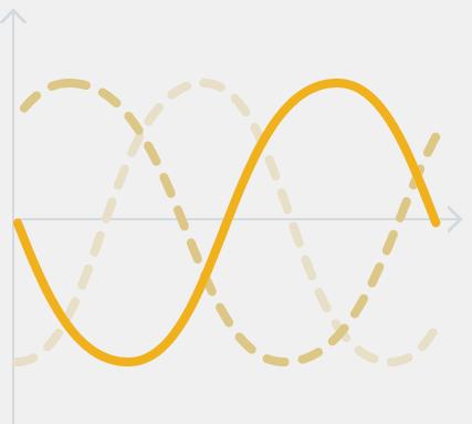 trazos de 3 lineas intercaladas - una continua y dos discontinuas que simulan las ondas de ruido
