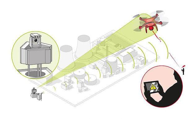 infografia de modo de funcionamiento del drone killing laser de boeing